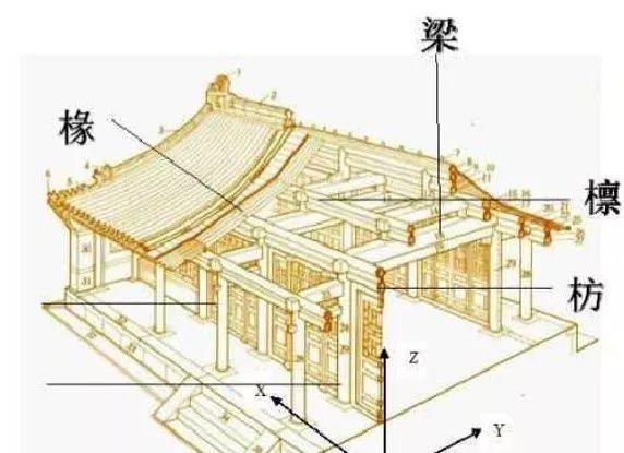 2019年了解一下,什么是徽派建筑?