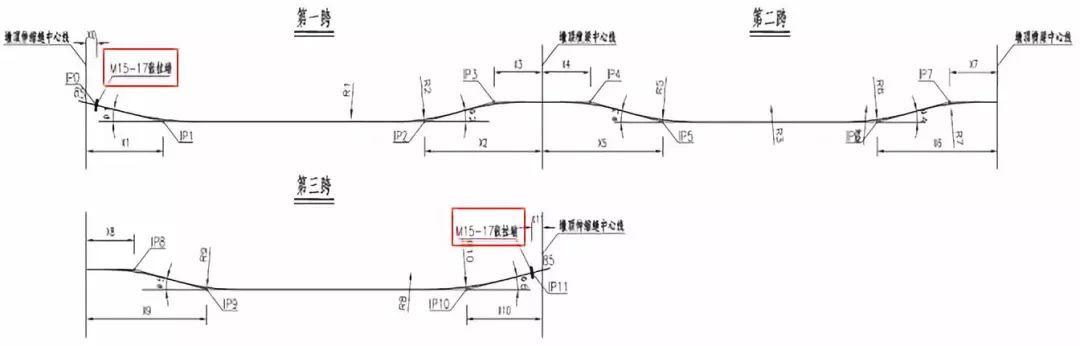 预应力钢绞线和预应力锚具原理-奕星钢绞线