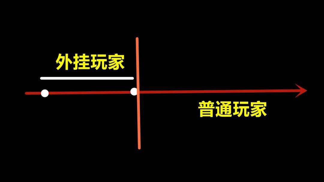 为何动视敢当众软锁区?关键是使命召唤在中国玩家真很少-252卡盟