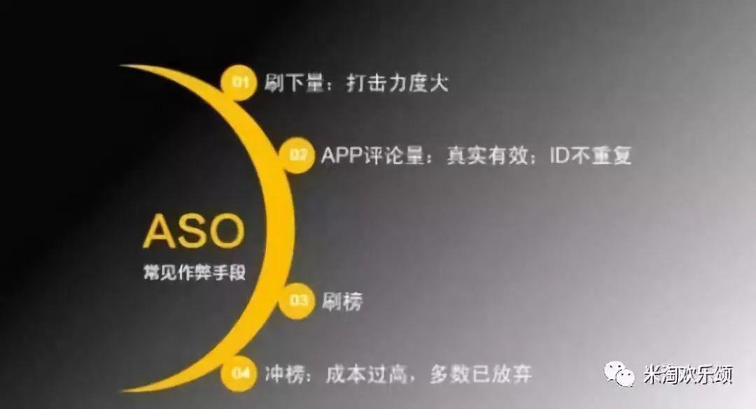 ASO优化是什么
