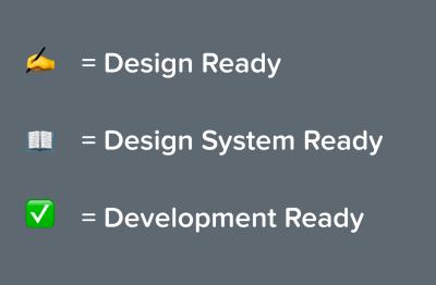 Figma交互设计流程/用途/20个实用技巧