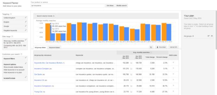 [seo点击工具]市场上最好的谷歌SEO工具总结