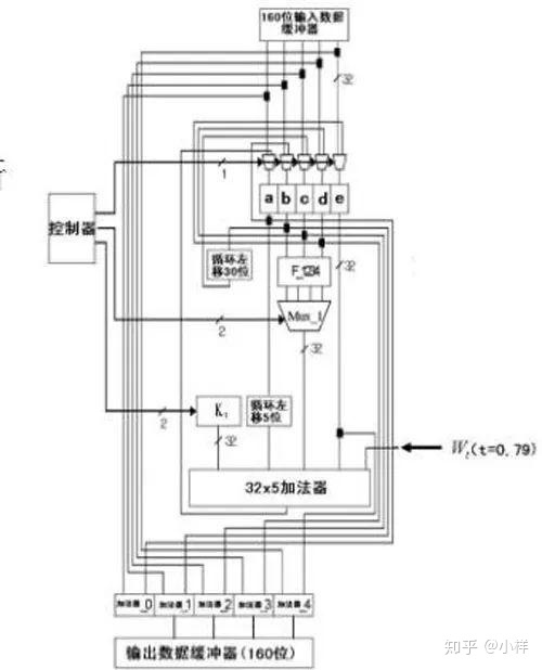 v2-61cd522507112854a0161c191efa45a4_b.jpg