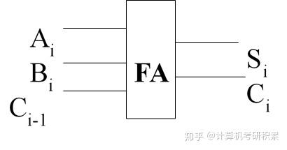 v2-2fa3aea329a799fa461d60f0ea47bf15_b.jpg