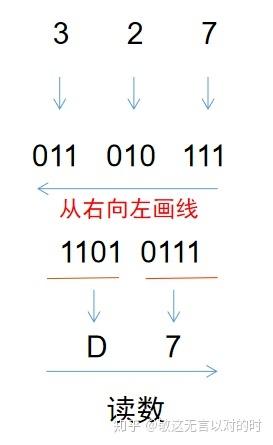 v2-3245f15f31332cd1c4f3ca7ccd1fe91f_b.jpg