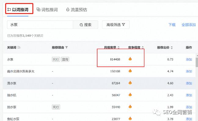 抖音seo关键词获得更多免费流量