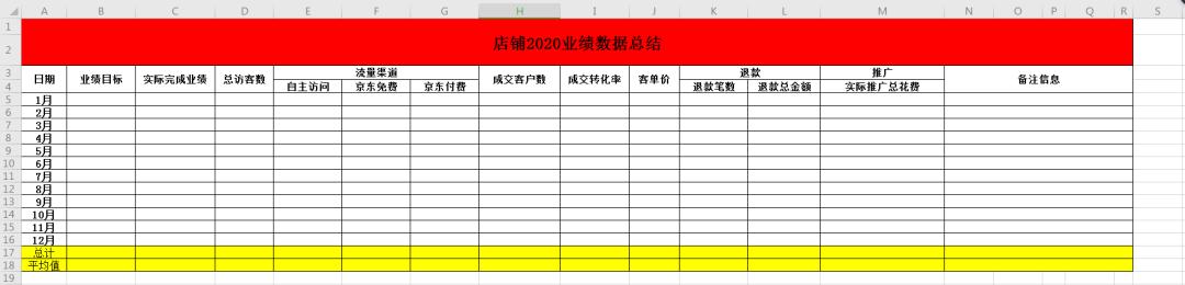 京东运营,年度规划怎么做